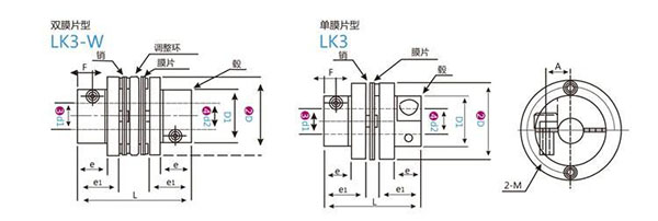 Drum Gear Coupling Technical Specification