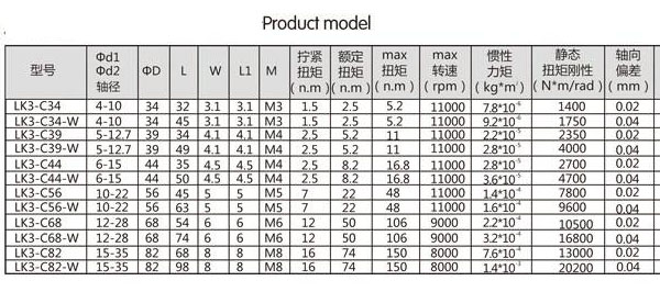 Drum Gear Coupling Product model