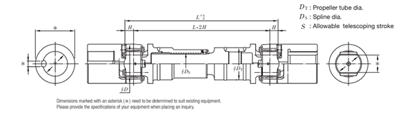 Drawings of Heavy Duty Cardan shaft