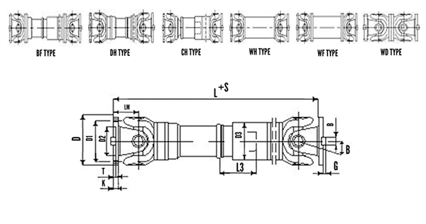 Characteristics of SWC series cardan shaft